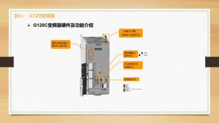 G120变频器通讯及应用1(21.10.13)