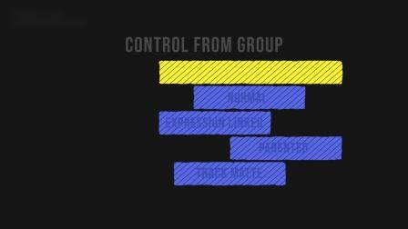 AE图层整体管理控制脚本 Free Compose