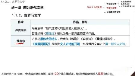 新版自考 00540外国文学史 精讲班