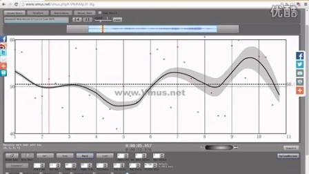 Vmus.net音乐表演可视化在线分析平台视频教程