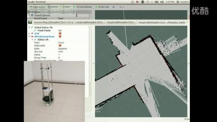基于ROS_Arduino室内移动机器人SLAM实验测试