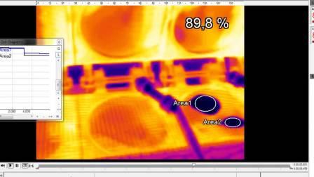 红外热像仪在食品行业的应用