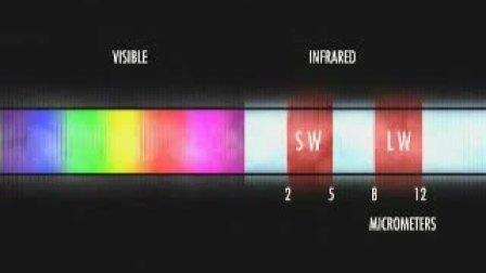 红外测温原理