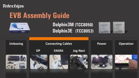 (Telechips Dolphin3) EVB Assembly Guide