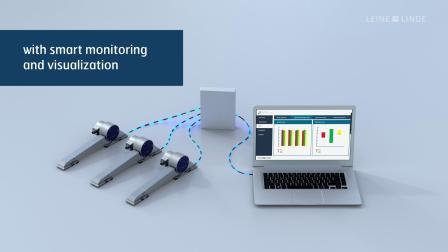 Leine Linde ESR  应变式传感器 - 适合高要求环境精确的应变测量