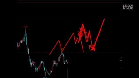 斐波那契VS波浪理论:上证指数、美元指数、黄金及原油走势分析