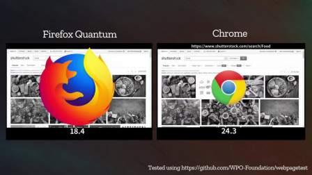 Firefox Quantum (Beta) vs Chrome
