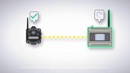 邦纳Sure Cross无线解决方案确保您的网络和数据安全