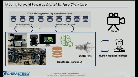 Chemspeed - 以机器学习驱动涂料工业之数字转化