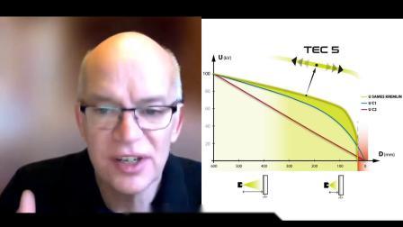 SAMES KREMLIN已将TEC5这项先进的技术应用到全新的INNOCART粉末喷涂系列设备中