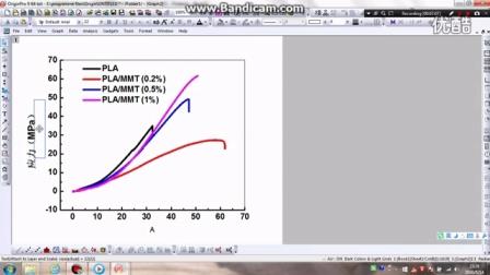origin作拉伸应力应变曲线图-2