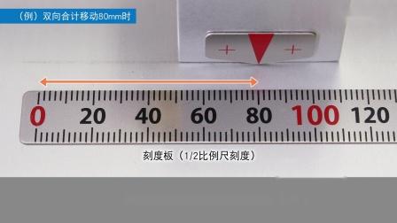 一看就会的产品使用要领解说 刻度板(1/2比例尺刻度)