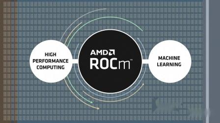 一个视频看懂什么是ROCm?