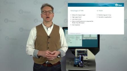 iC-TW29 带自动角度误差补偿的灵活插补细分芯片
