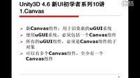 Unity3D 4.6GUI第1讲:Canvas组件