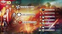 'Unofficial' Clan Wars World Ranking 8-28-2015