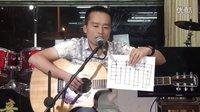 第13节 右手双音弹法《海阔天空》叶冠星 一月通吉他教学 翼音琴行
