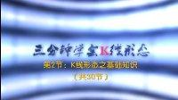 【志尚财商教育】3分钟学会K线形态(共30节)第2节:K线形态之基础知识