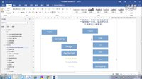 web前端开发(html5)_02_网站规划与网页基本结构