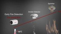 【智能界大百科】Fotric 123智能摄像头:火灾隐患早发现