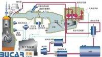电喷发动机入门2-从化油器到电喷的进化之路