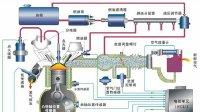 电喷发动机入门3-电喷发动机结构、工作原理及控制逻辑