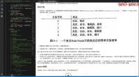 ApacheCN 机器学习实战 第11章 使用Apriori算法进行关联分析【1.理论】(2017-09-19)