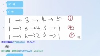 高级班  第三课 和弦走向3-5条练习]