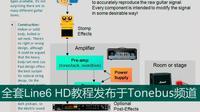 20(教学) 箱体模拟作用 LINE6 POD HD500X 300 400电吉他效果器教学演示