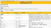 小徐教程【VBA入门】第33期 单元格拆分-查找法