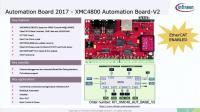 2017新自动化仪表板