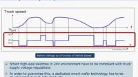 如何从12V/24V产品方案中获益?