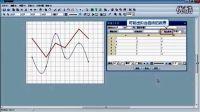 图形编辑的计算作图功能01(多边形与图层,散点拟合,统计作图)