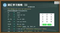 大学英语词汇解析-1.3.1 Introduction课程导入词汇学习策略3