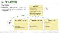 【WeixiStyle Python OOP】第五章 继承性 (1/2)