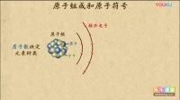 高中化学必修2 原子组成与原子符号