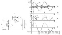 电力电子技术微课2:单相半波可控整流电路电阻性负载原理分析