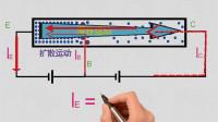 第31期 02 三极管为什么叫双极性晶体管?它的内部构造是什么样的?