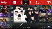 2020LCK春季赛T1 vs KT_2-第八周Day3