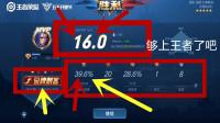 汪小风:橘右京修罗征服砖石局, 20杀1死, 满评分