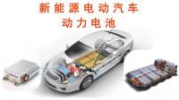 1 新能源电动汽车动力电池:新能源电动汽车到底环保吗?