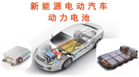 2 新能源电动汽车动力电池:电池容量大就一定续航远吗