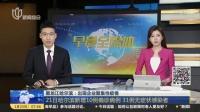 视频|黑龙江哈尔滨: 出现企业聚集性疫情