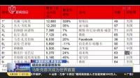 视频 中国新闻网 界面新闻: 胡润全球富豪榜发布--马斯克首次成为世界首富