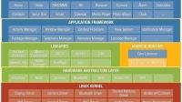 苹果CEO库克:恶意软件数量安卓是iOS的47倍,那鸿蒙OS呢?
