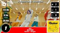 【猴姆独家】BTS再创造新历史!2021第31期美国Billboard单曲榜Top 100大首播!