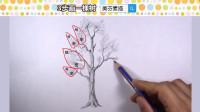 教你用3步,画一棵树,风景素描树木的画法技巧