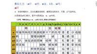 学粤语学习教程最新拼音入门