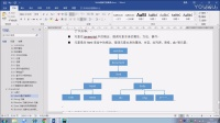 web前端开发(html5)_30_HTML元素基本操作