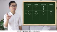 【趣弹音乐】Ukulele零基础指弹教学 第三课 认识音符